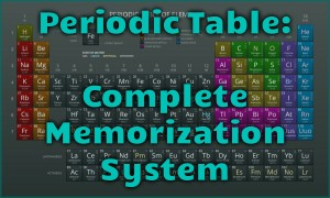 memorize-the-periodic-table-complete-mnemonic-system