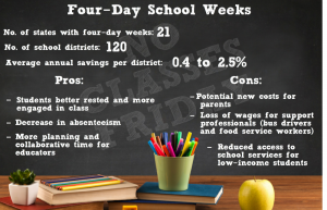 four-day-school-week-e1452799052580
