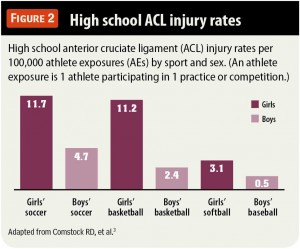 acl-statistic