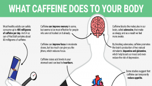 bi-graphics_what-happens-to-your-body-when-you-drink-caffeine2