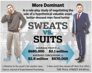 sweat v suits