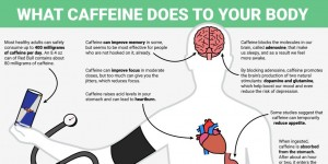 surprising-ways-that-caffeine-affects-your-body-and-brain