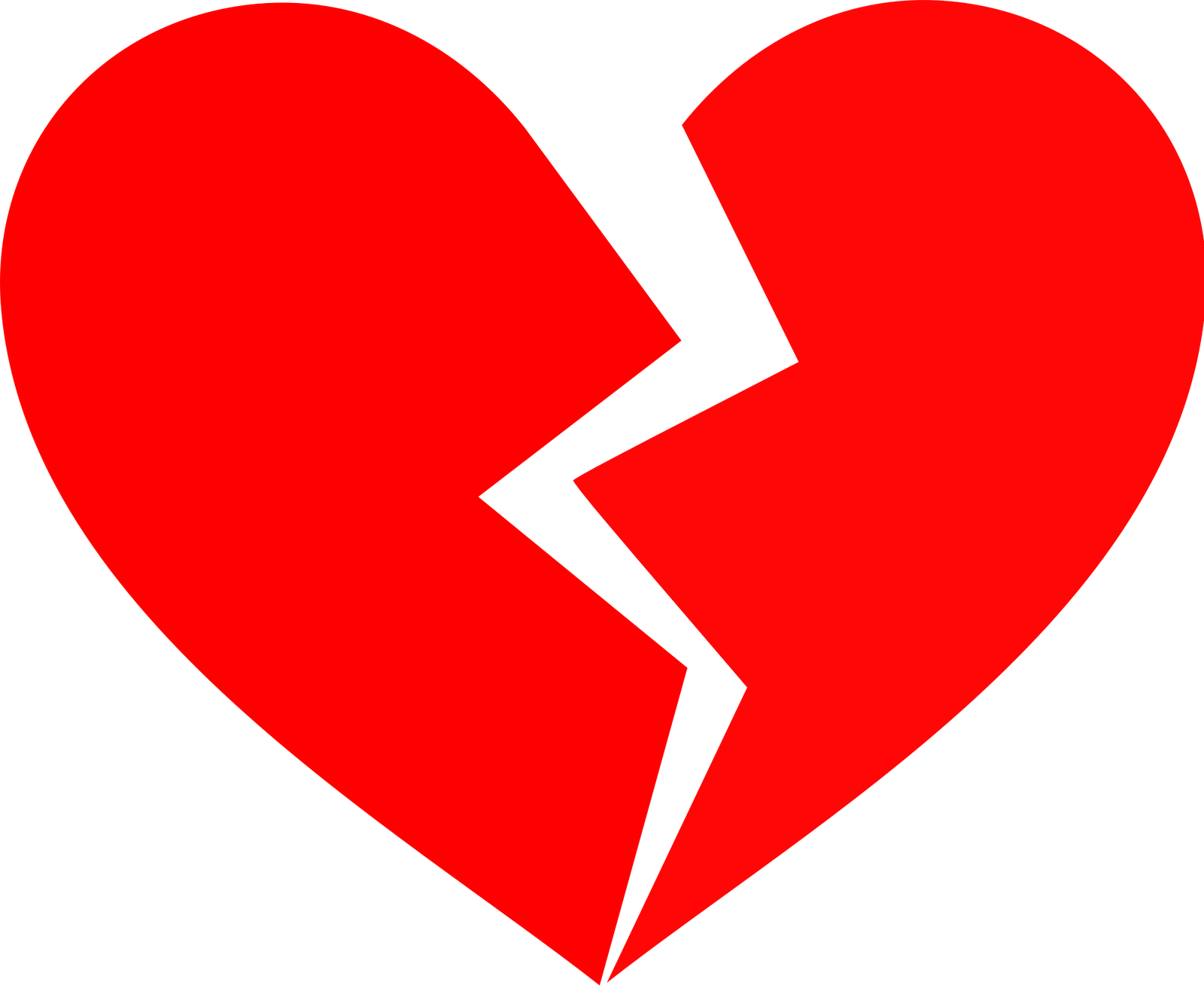 Is Heartbreak More Than Just An Emotion Siowfa16 Science In Our
