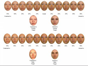 Traits that prove to make more people attractive through data sets.