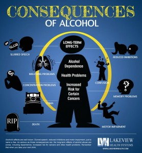consequences-of-alcohol-infographic-948x1024