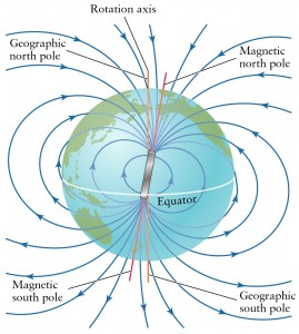 magnetic_field_earth