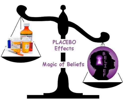 research on placebo treatment and placebo effects Thus, placebo effects to improve quality of life and ps are relatively rare and seem to differ minimally from effects due to supportive management (which may itself include placebo effects from treatment given with the intent of controlling symptoms) or from natural fluctuations in the course of the disease.