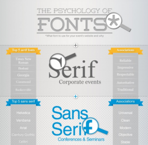 typography-infographic