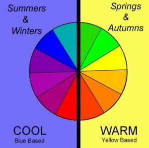 357xnxcolor-wheel-warm-vs-cool-jpg-pagespeed-ic-poio0jqvgf