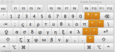 Greek keyboard layout