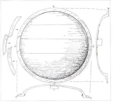 [2] basic design of early hoplite shield. Notice rounded bowl shape and distinctive porpax