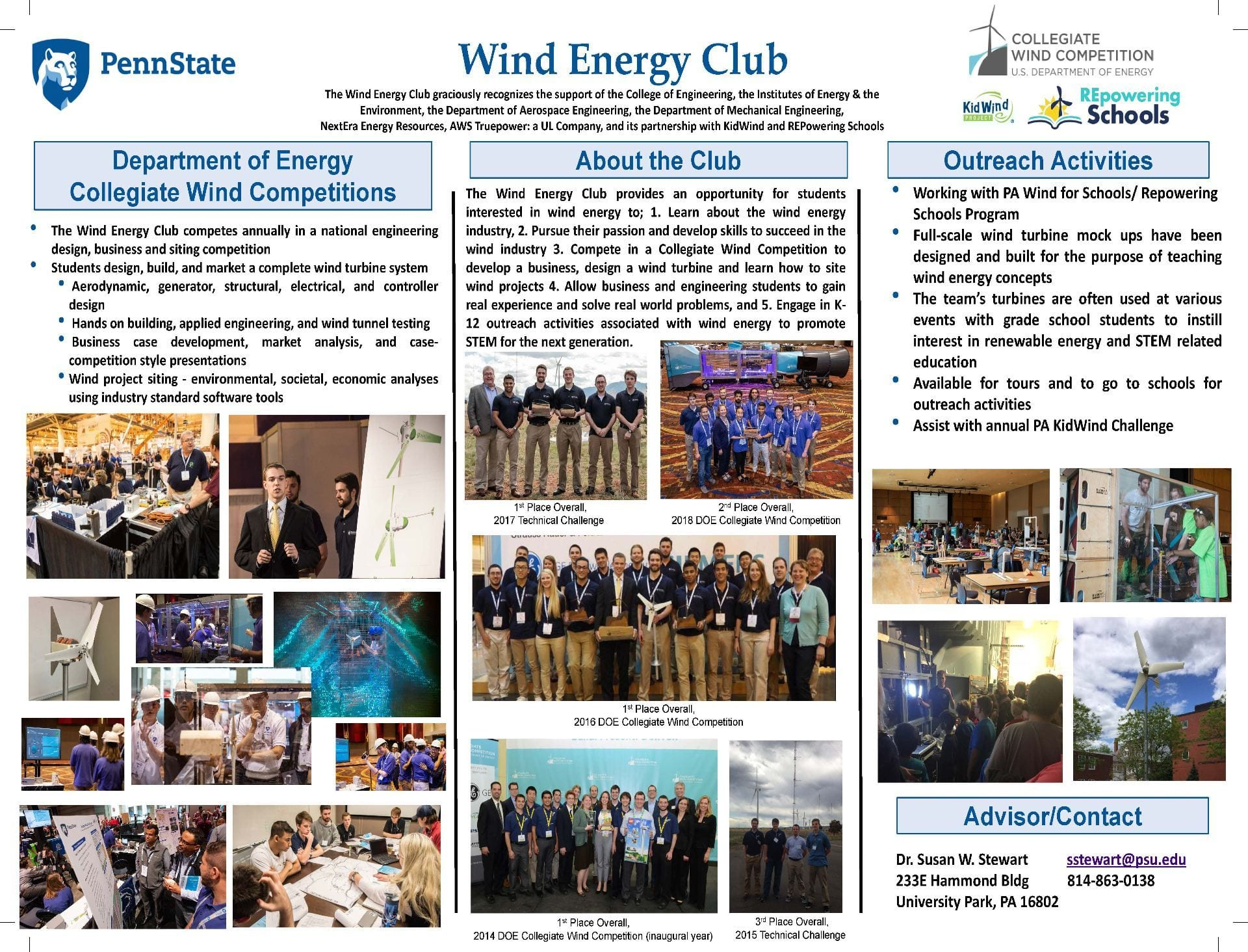 2016 Penn State Collegiate Wind Competition Team