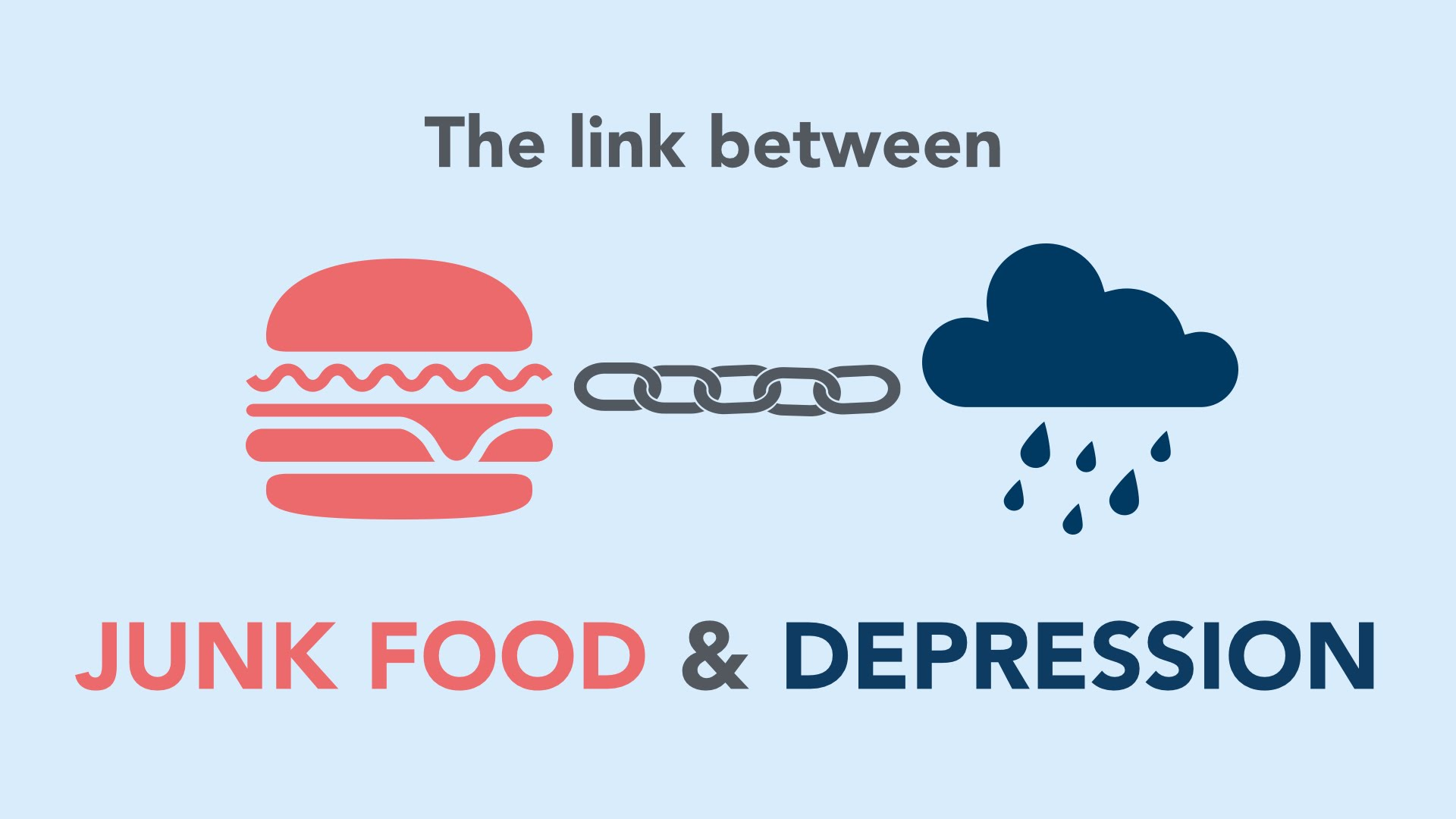 how can junk food cause depression