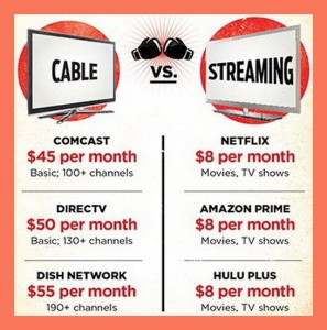 cable-cost-vs-streaming